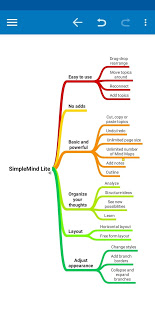 SimpleMind Lite – Intuitive Mind Mapping