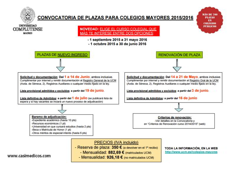 ucmcolegios2015