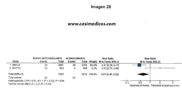 Respuestas Estadística y epidemiología examen MIR 2016