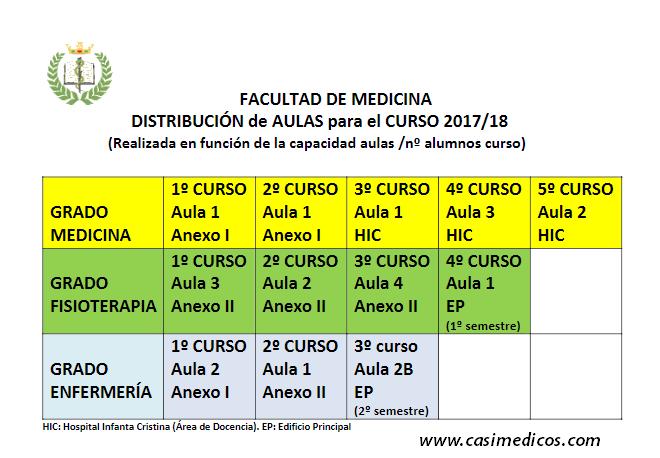 Novedades en la UEx para el CURSO 2017/18