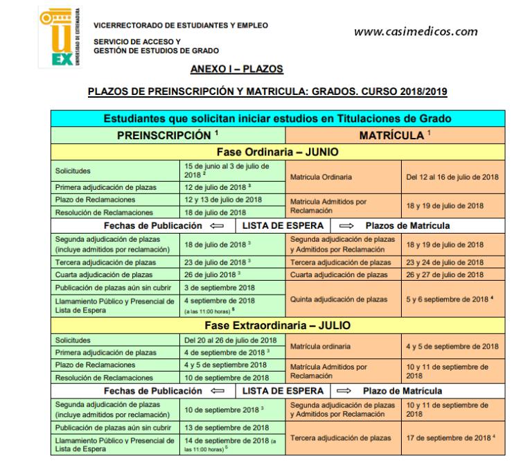 Admisión 2018: Grado en Medicina.  Distrito Universitario de EXTREMADURA