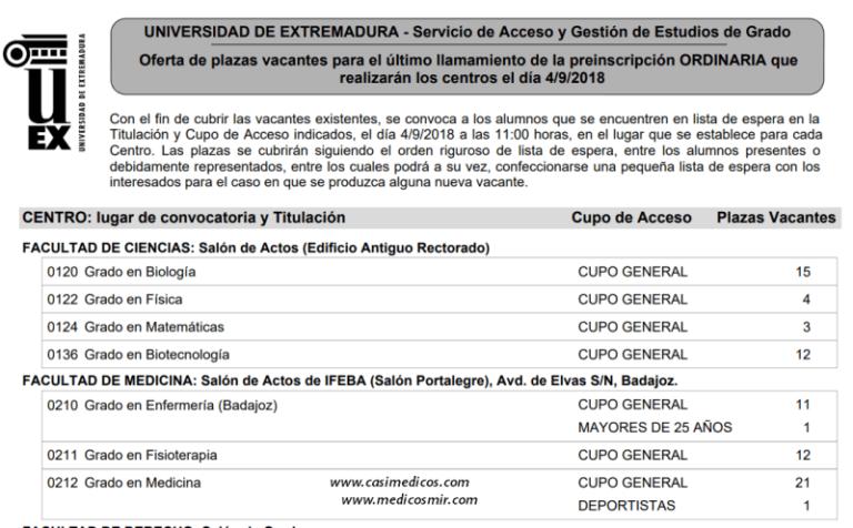 Llamamiento presencial Universidad Extremadura ultimas vacantes 2018/2019