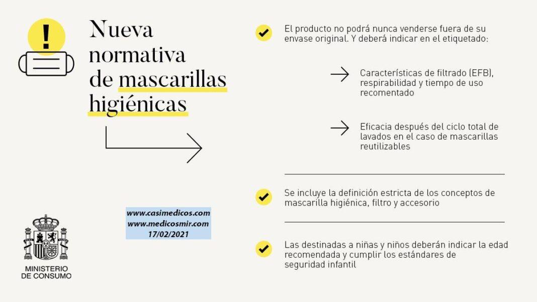Amplían las exigencias para la venta de mascarillas higiénicas y regulan las que permiten la lectura labial