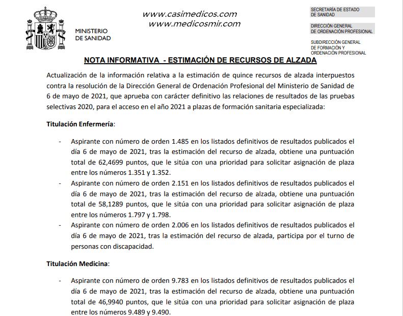 ESTIMACIÓN DE RECURSOS DE ALZADA MIR y EIR 2020/2021