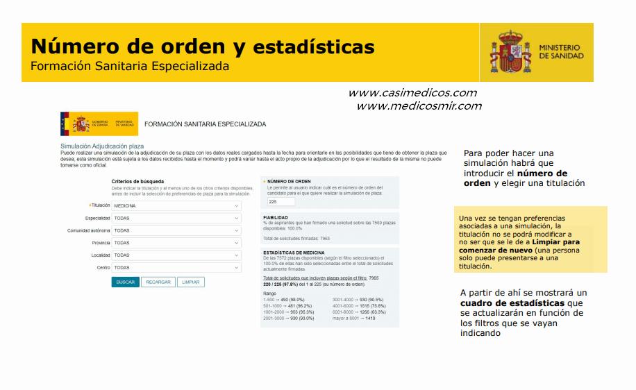 SIMULE - Número de orden y estadísticas